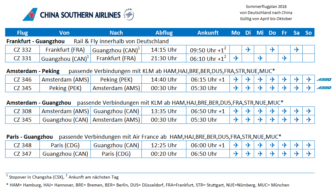 China Southern Airlines - DER Business Travel